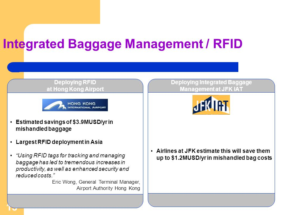 Integrated Baggage Management / RFID