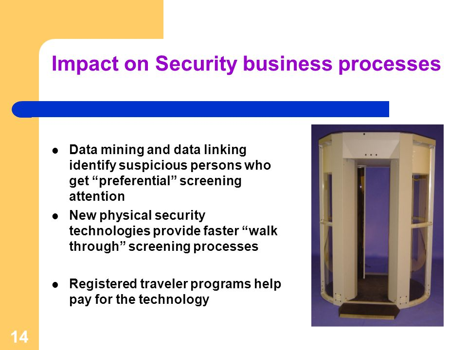 Impact on Security business processes