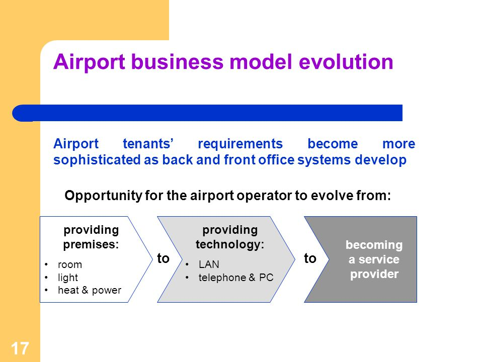 Airport business model evolution