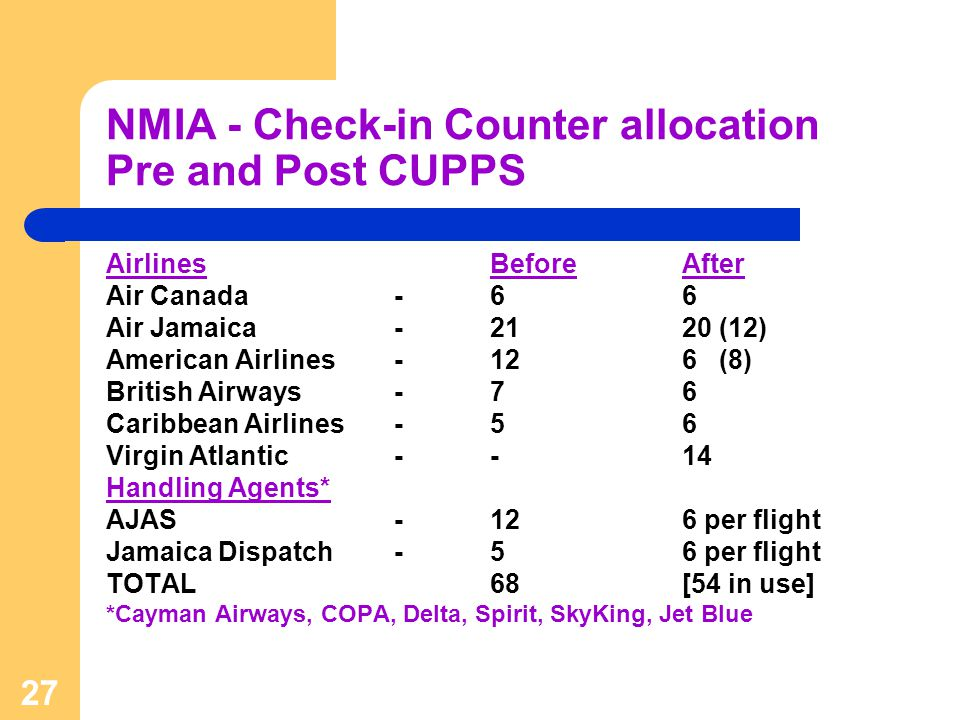 NMIA - Check-in Counter allocation Pre and Post CUPPS