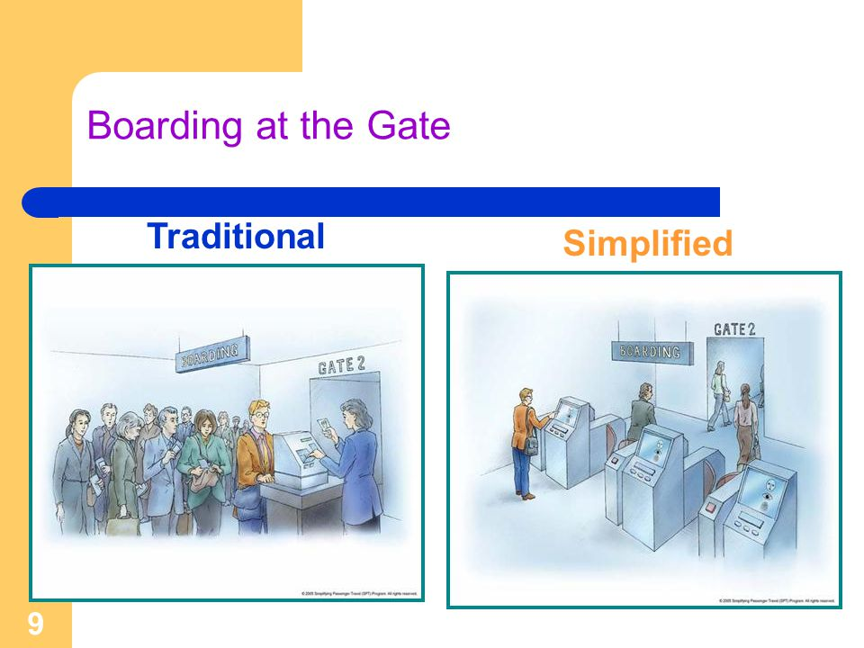 Boarding at the Gate Traditional Simplified