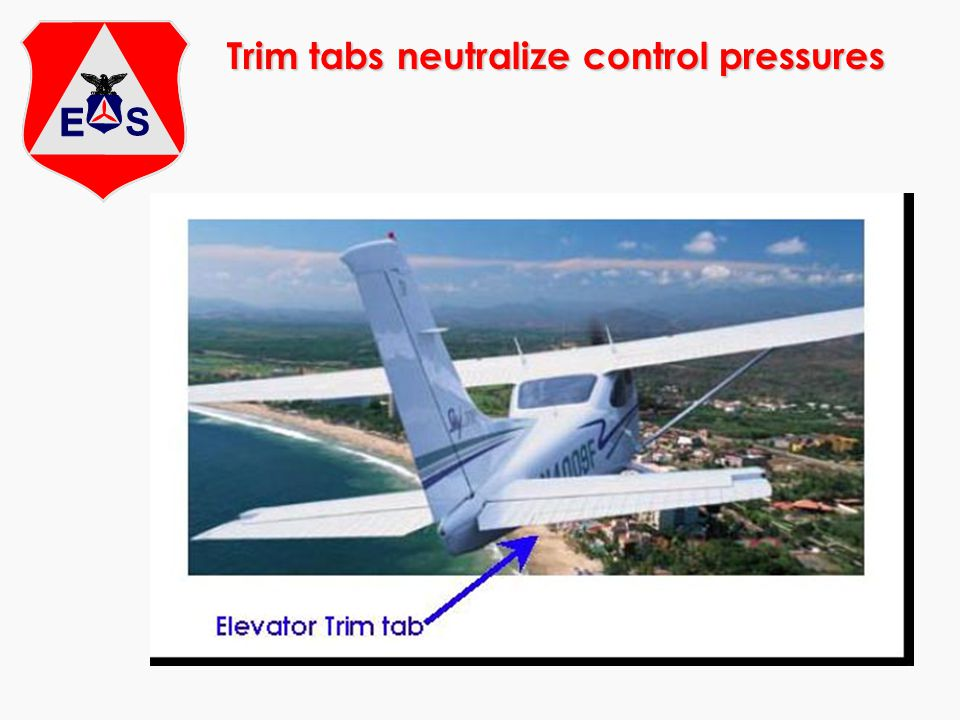 Trim tabs neutralize control pressures