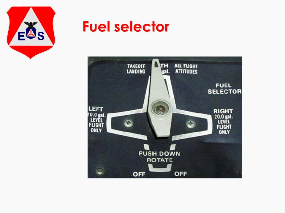 Fuel selector Overview.