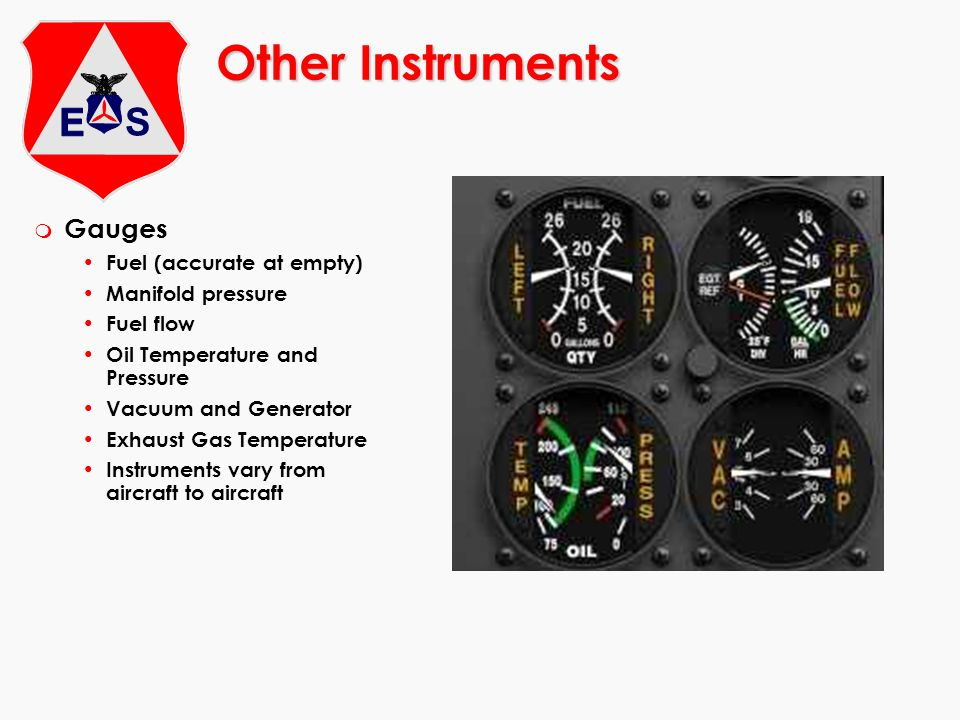 Other Instruments Gauges Fuel (accurate at empty) Manifold pressure