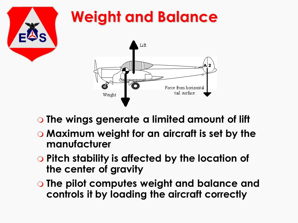 Weight and Balance The wings generate a limited amount of lift