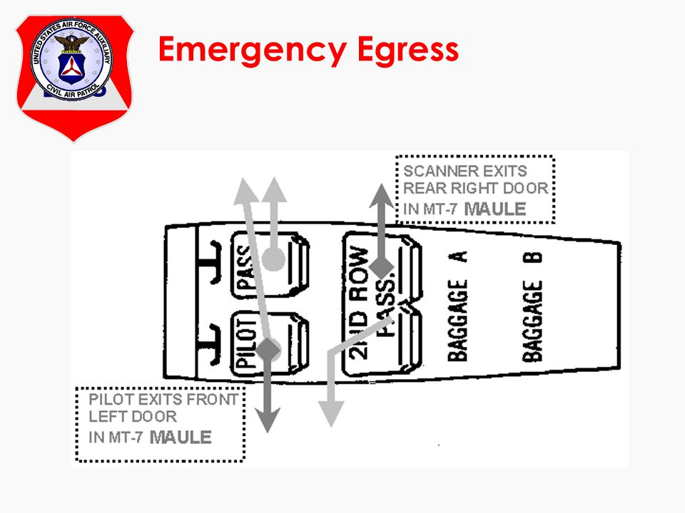 Emergency Egress At