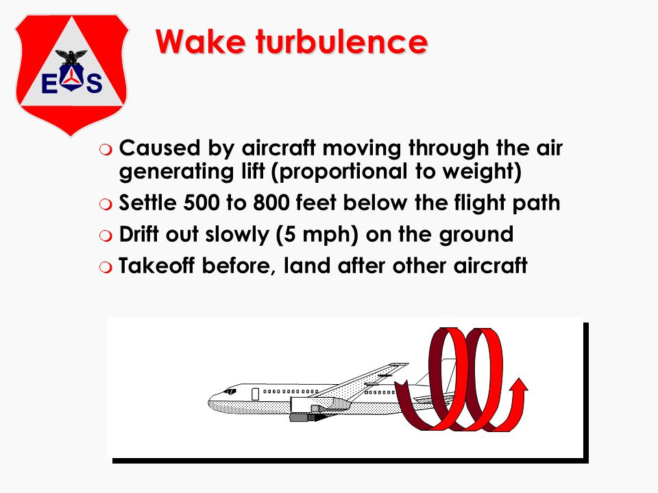 Wake turbulence Caused by aircraft moving through the air generating lift (proportional to weight) Settle 500 to 800 feet below the flight path.