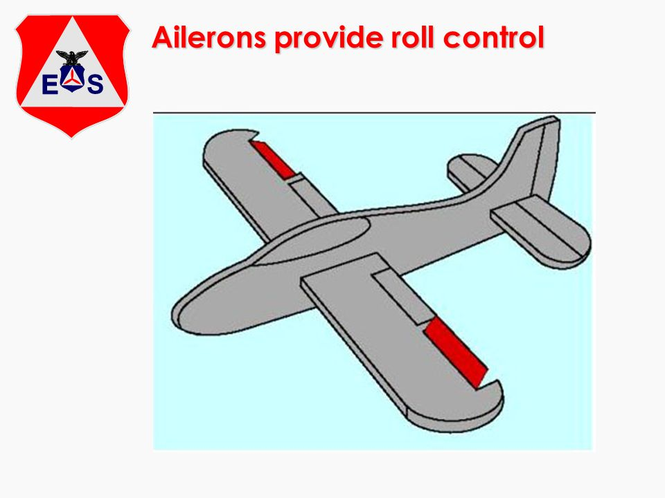 Ailerons provide roll control
