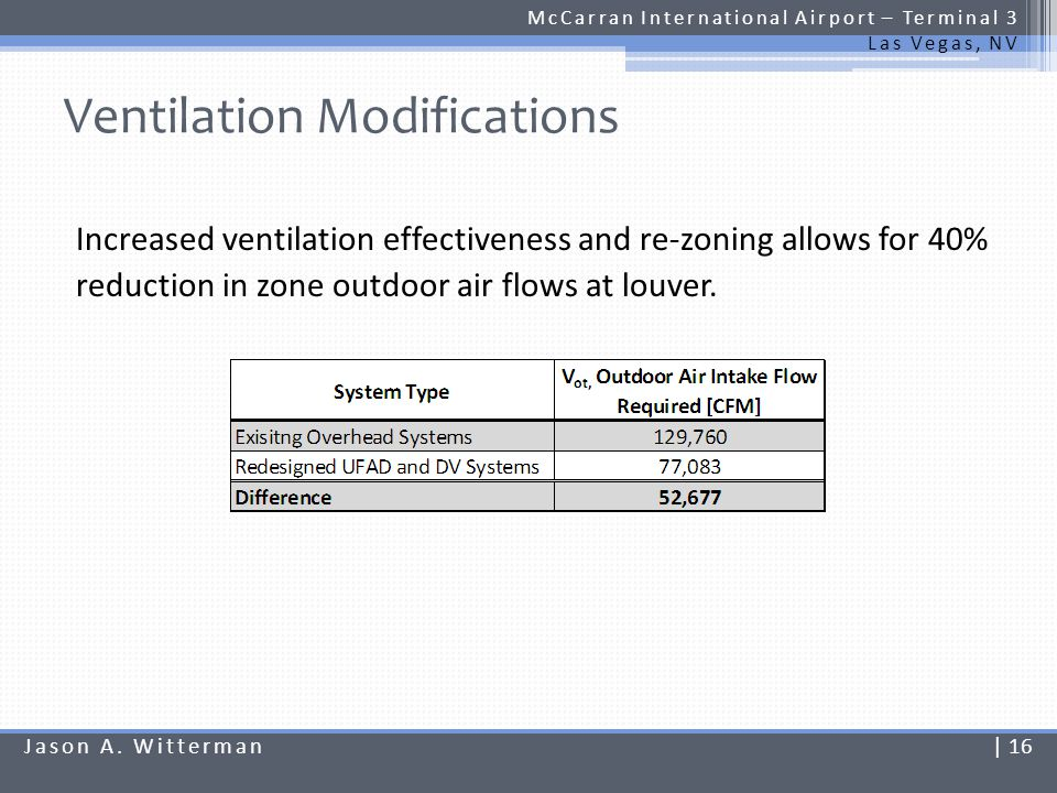 Ventilation Modifications