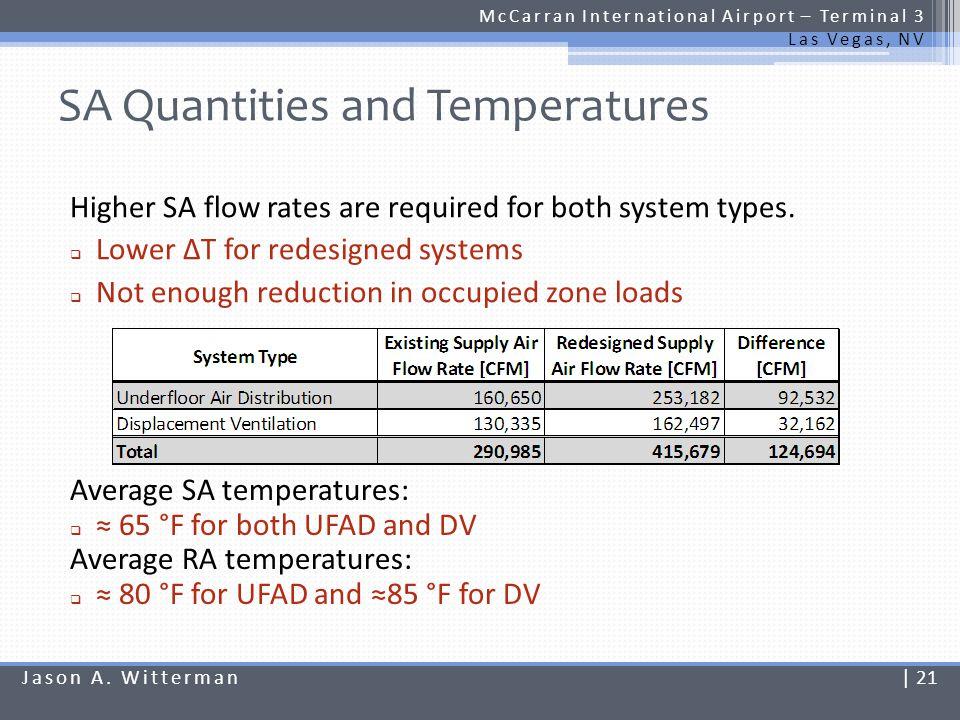 SA Quantities and Temperatures