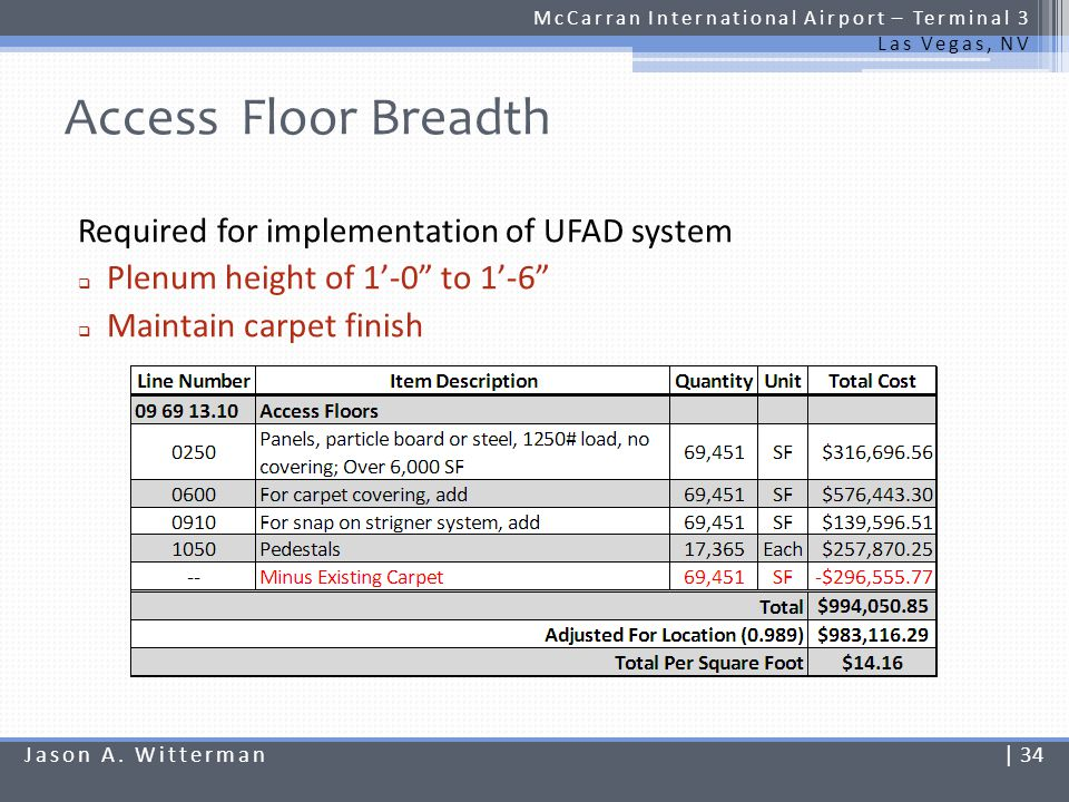 Access Floor Breadth Required for implementation of UFAD system