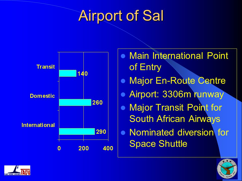 Airport of Sal Main International Point of Entry Major En-Route Centre