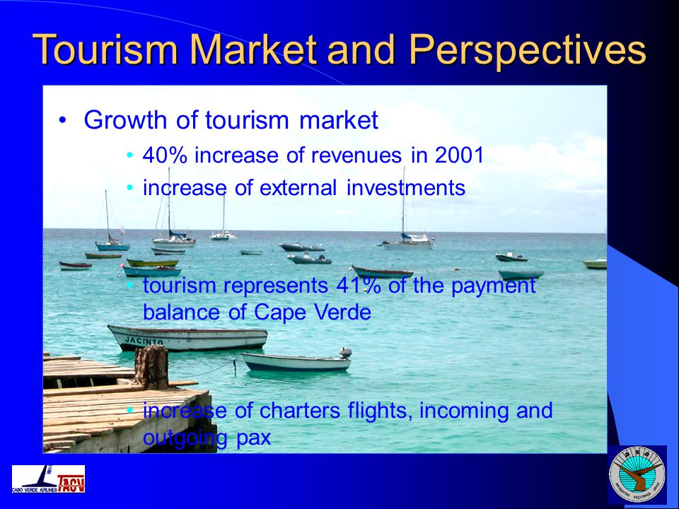Tourism Market and Perspectives