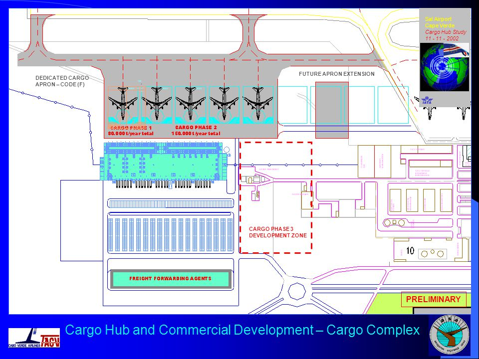 Cargo Hub and Commercial Development – Cargo Complex