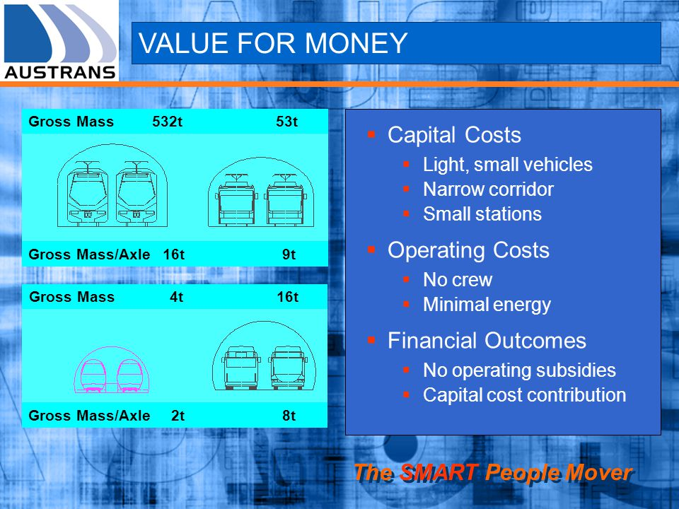VALUE FOR MONEY Capital Costs Operating Costs Financial Outcomes