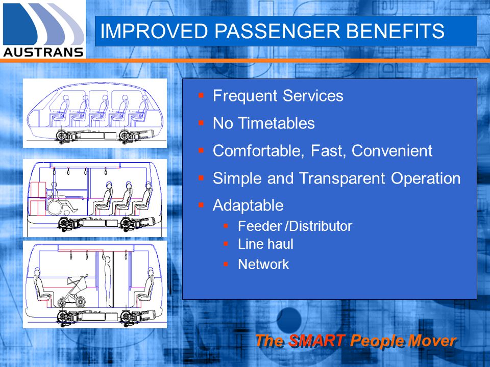 IMPROVED PASSENGER BENEFITS