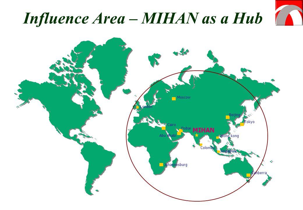 Influence Area – MIHAN as a Hub