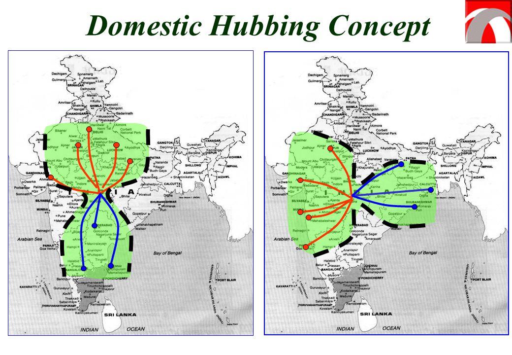 Domestic Hubbing Concept