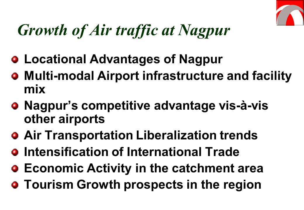 Growth of Air traffic at Nagpur
