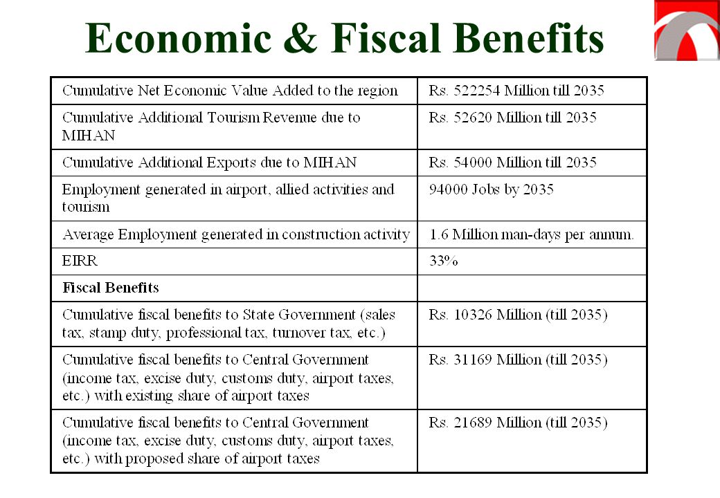 Economic & Fiscal Benefits