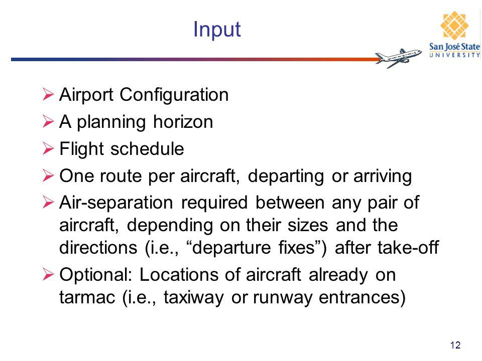 Input Airport Configuration A planning horizon Flight schedule
