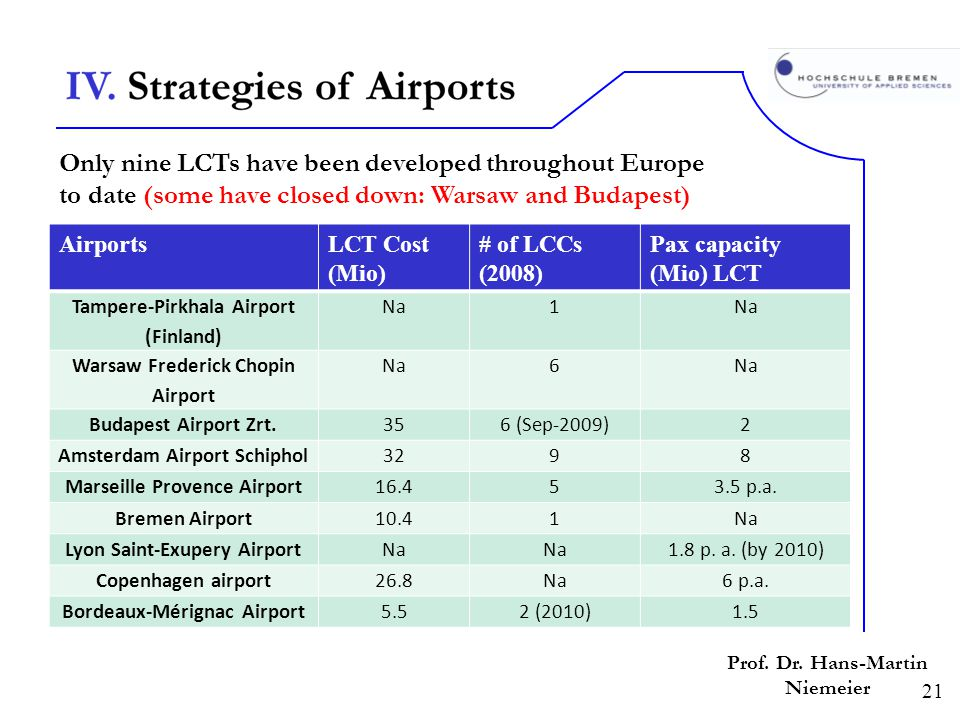 Only nine LCTs have been developed throughout Europe to date (some have closed down: Warsaw and Budapest)