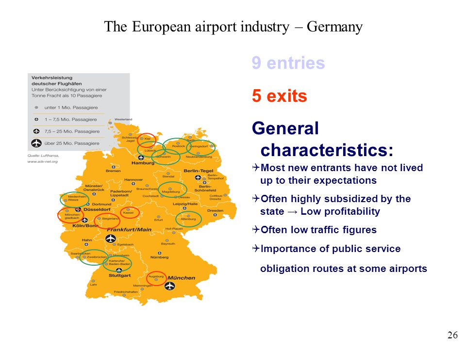 The European airport industry – Germany