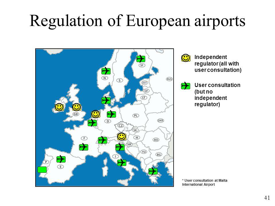 Regulation of European airports