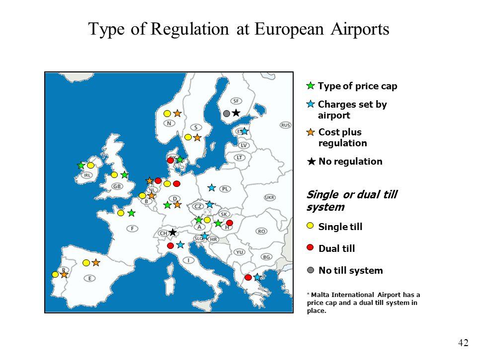 Type of Regulation at European Airports