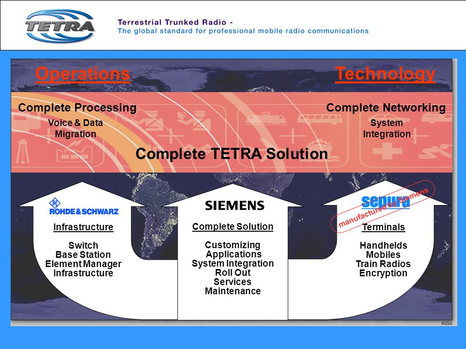 Complete TETRA Solution