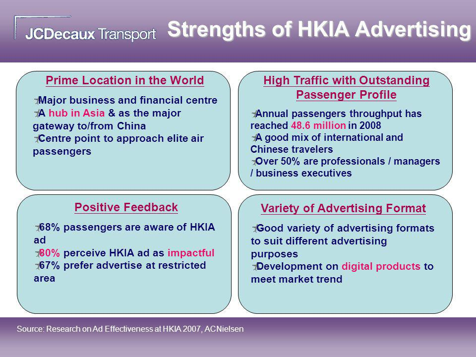 Strengths of HKIA Advertising