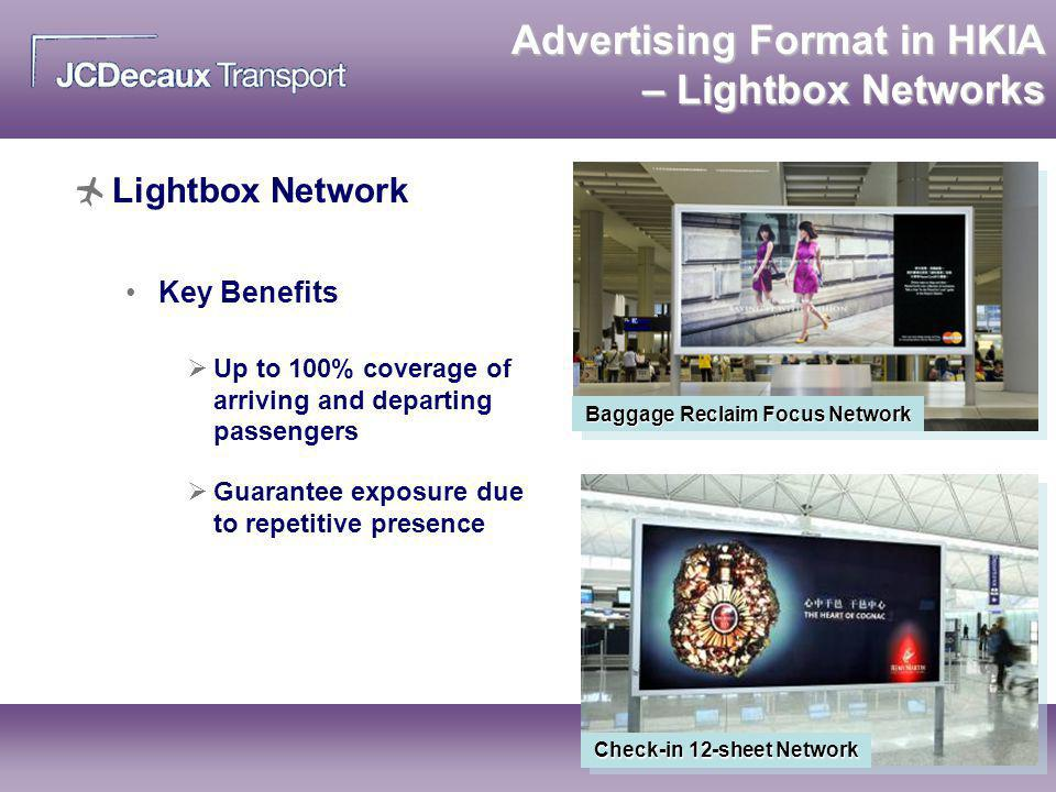 Advertising Format in HKIA – Lightbox Networks