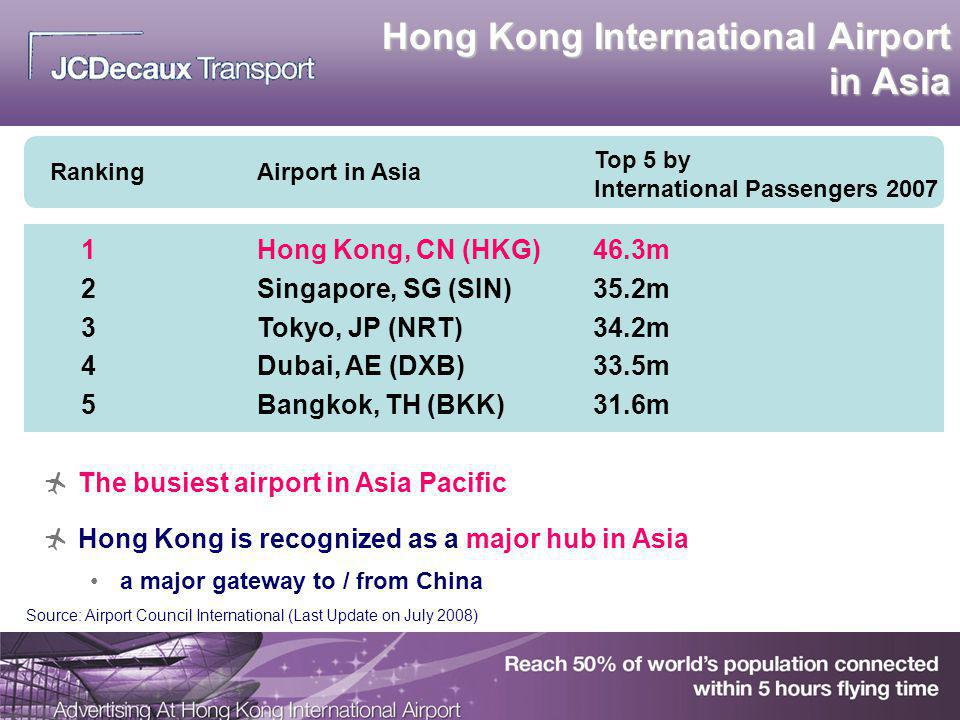 Hong Kong International Airport in Asia