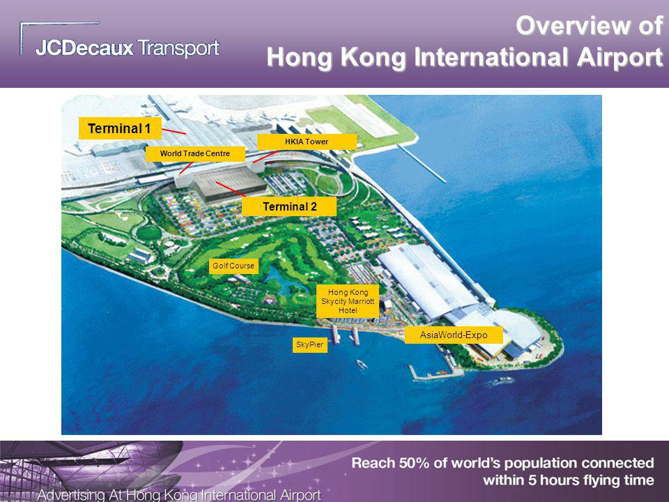 Overview of Hong Kong International Airport