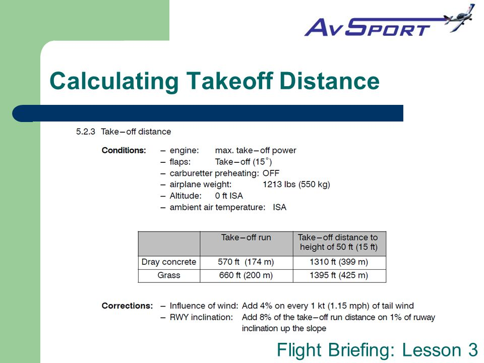 Calculating Takeoff Distance