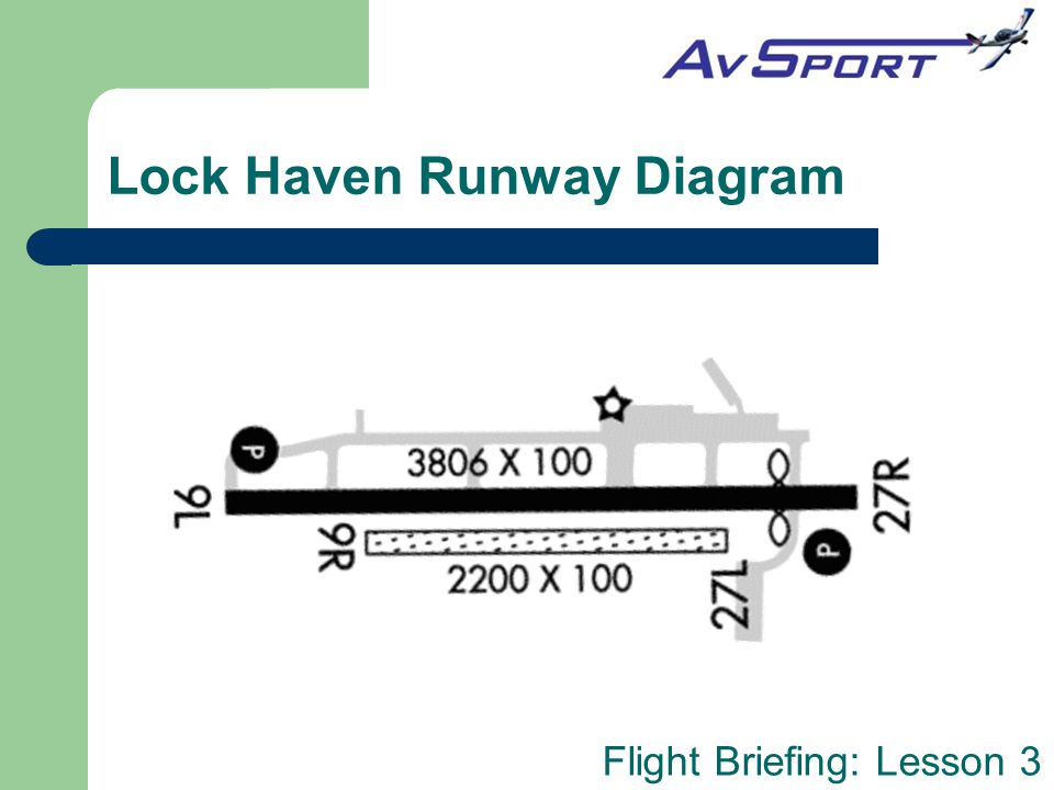 Lock Haven Runway Diagram