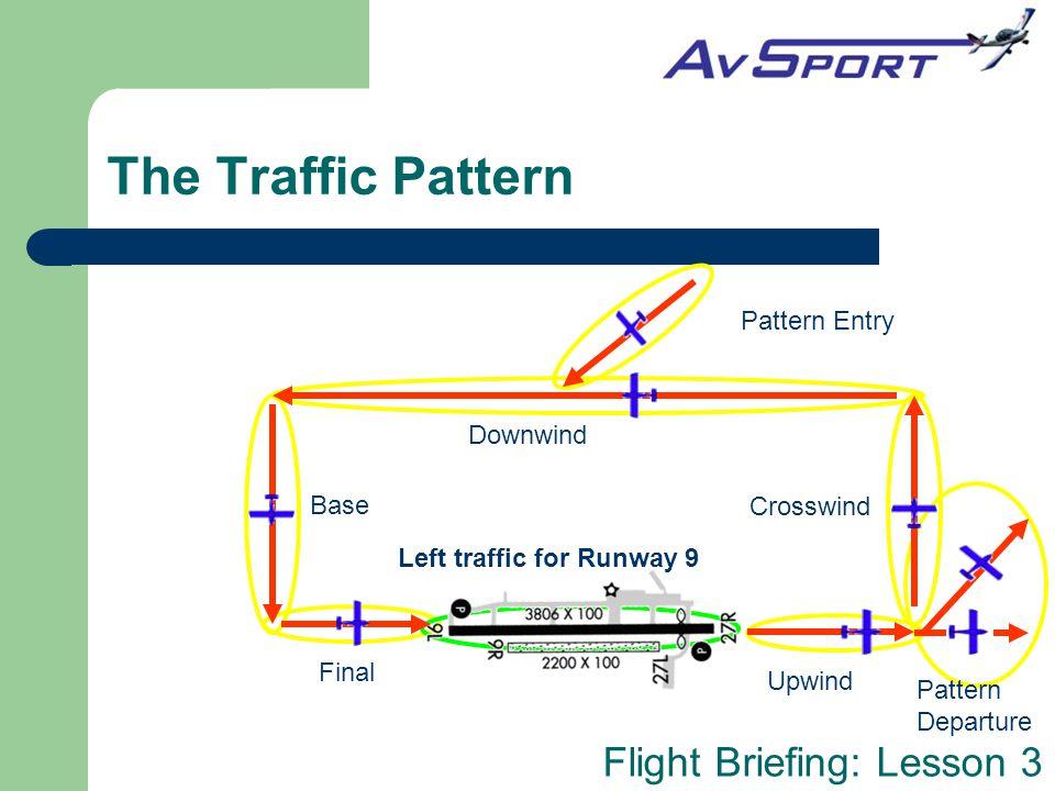 The Traffic Pattern Pattern Entry Downwind Base Crosswind