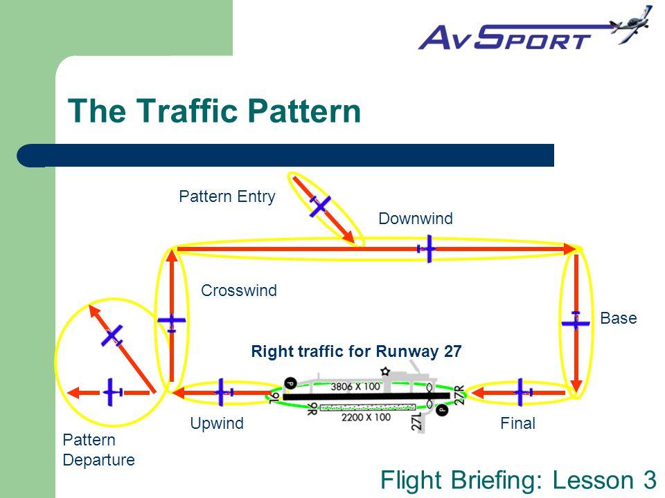 The Traffic Pattern Pattern Entry Downwind Crosswind Base