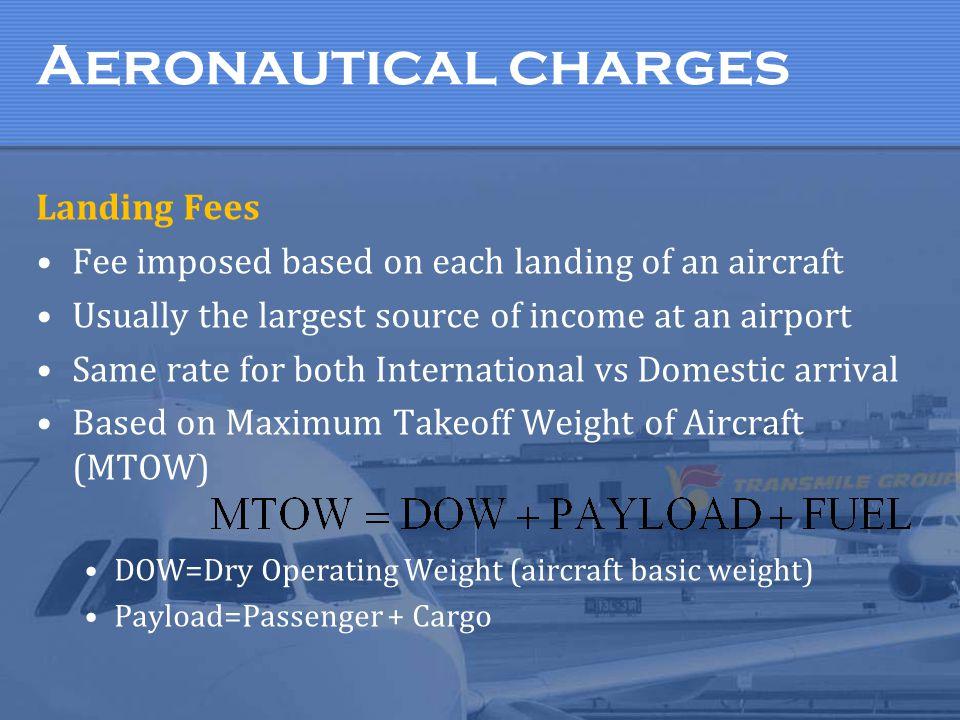 Aeronautical charges Landing Fees