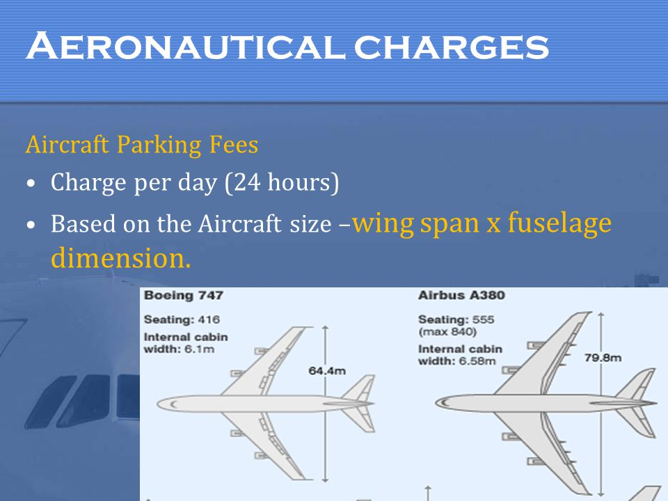 Aeronautical charges Aircraft Parking Fees Charge per day (24 hours)