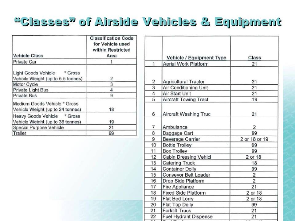 Classes of Airside Vehicles & Equipment