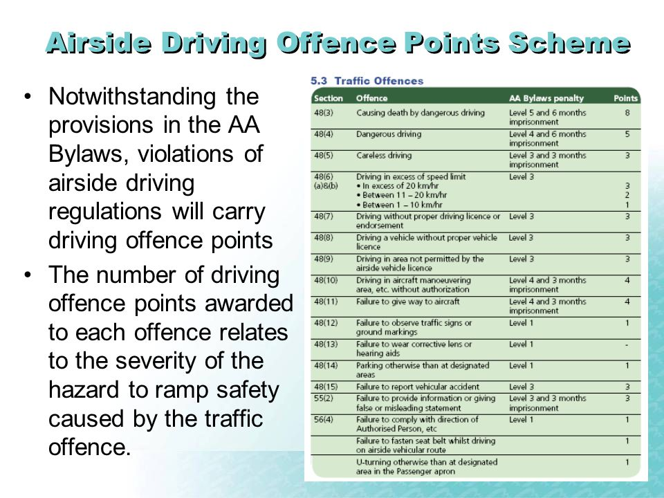 Airside Driving Offence Points Scheme
