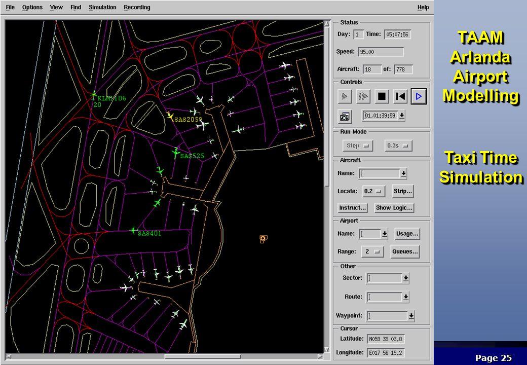 TAAM Arlanda Airport Modelling Taxi Time Simulation