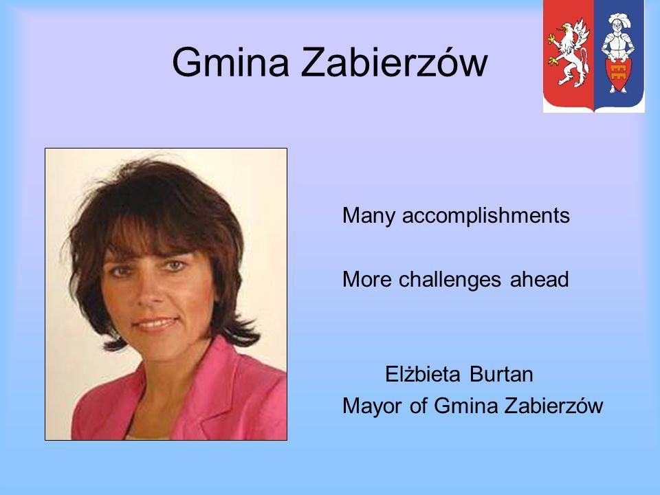 Gmina Zabierzów Many accomplishments More challenges ahead