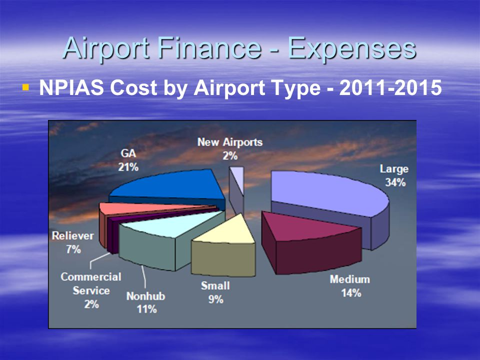 Airport Finance - Expenses