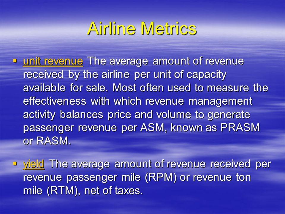 Airline Metrics