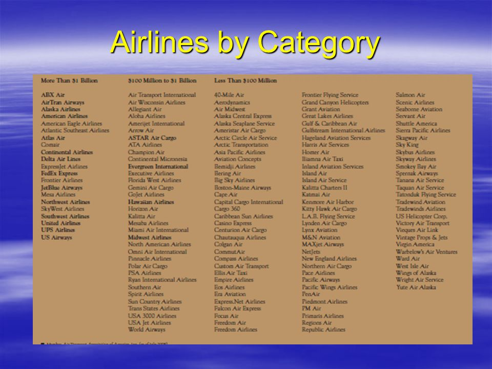 Airlines by Category