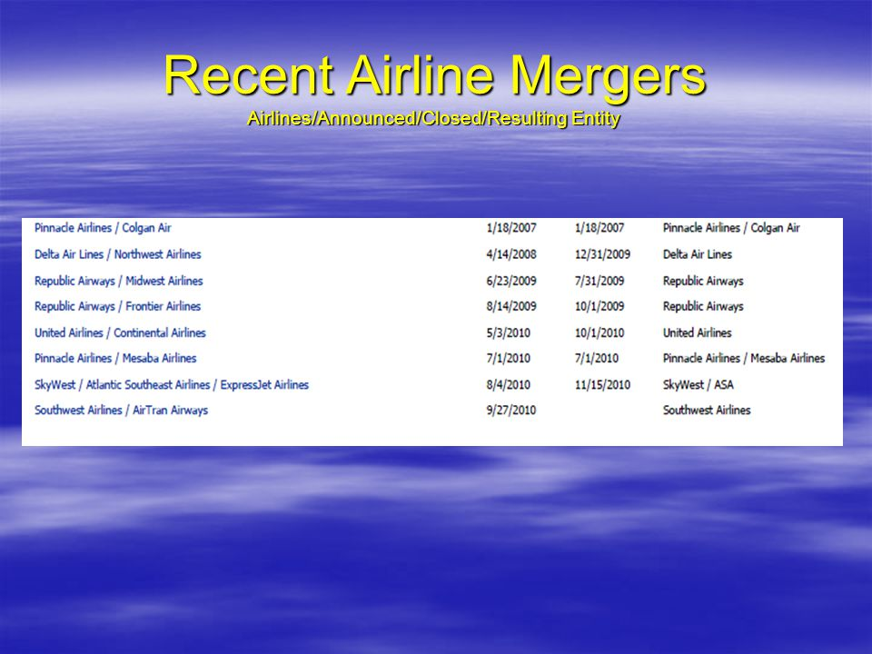 Recent Airline Mergers Airlines/Announced/Closed/Resulting Entity