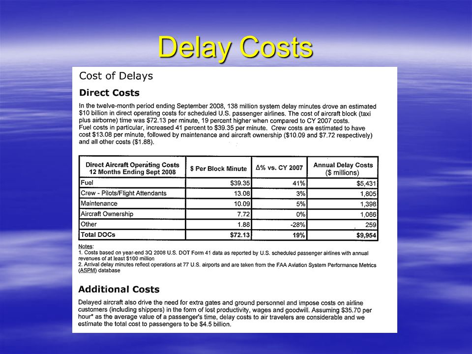 Delay Costs