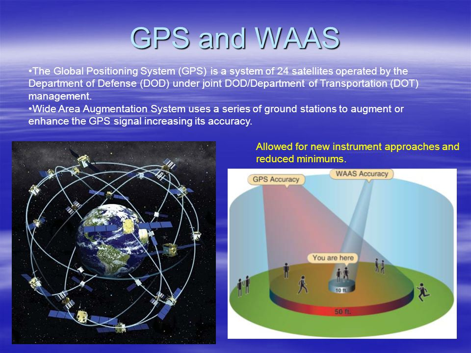 GPS and WAAS